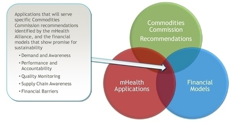 7 Success Factors for mHealth Financial Sustainability and Scale | Expertpatient | Scoop.it
