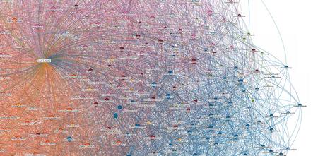 La fuite des cerveaux s'observe depuis... LinkedIn   Entretiens Professionnels   Scoop.it