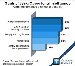 Finance Can Get a Big Advantage from Big Data | - Robert Kugel | Predictive Analytics | Scoop.it