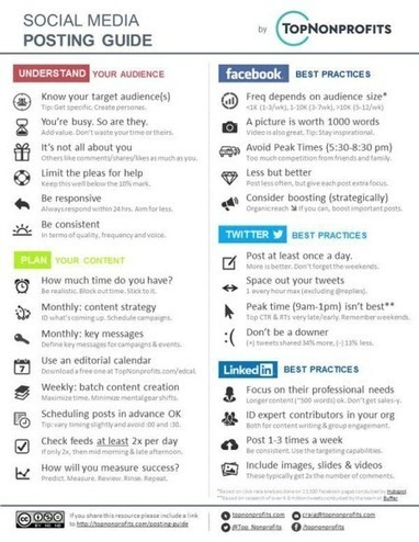 A Few Really Useful and FREE Social Media Tips Sheets and Resources | CLMOOC | Scoop.it