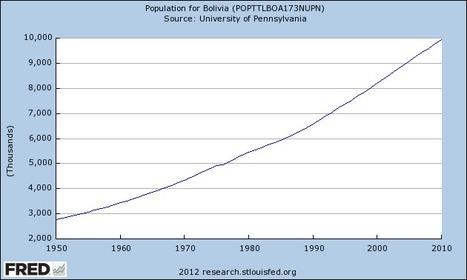 Demographics of Bolivia profile. Information about Demographics of Bolivia. Mundo Andino culture and attractions.   Bolivia, Savannah Brackett   Scoop.it