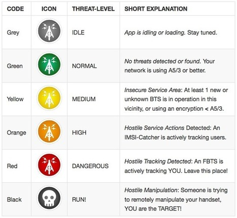 Un outil pour décrypter des fichiers verrouillé... | Intelligence economique et analyse des risques | Scoop.it