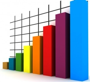 "Bing Gains In Customer Satisfaction, Facebook ""Near The Bottom"" — Report | SEO Tips, Advice, Help | Scoop.it"