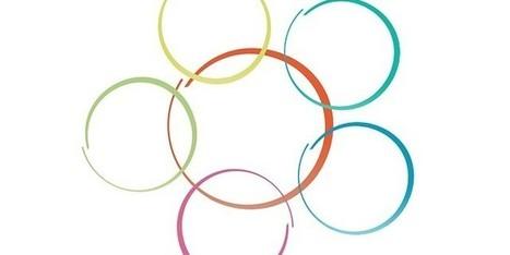 Travail collaboratif : il reste encore du boulot ! - Sydologie - toute l'innovation pédagogique ! | Dynamiques collaboratives | Scoop.it