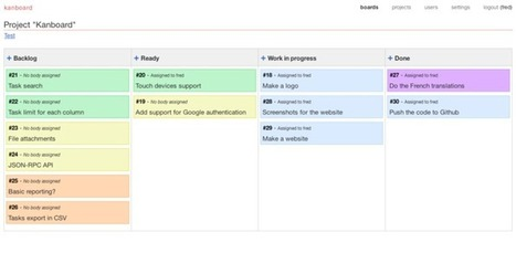 Kanboard, un logiciel libre pour gérer ses projets avec la méthode Kanban - LinuxFr.org | ERP et applications | Scoop.it