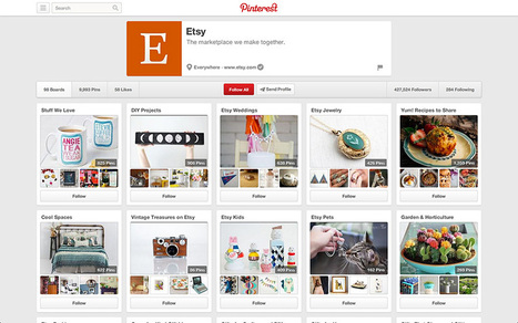 10 Tips to Improve Your Pinterest Marketing Strategy | Small Business, Marketing, Brand and more | Scoop.it