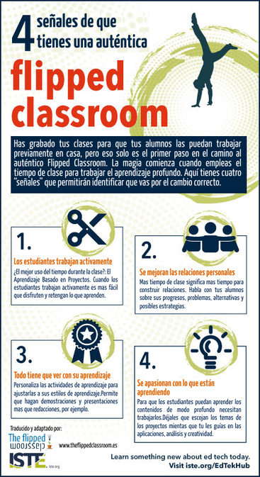 4 señales de que tienes una auténtica Flipped Classroom #infografia #infographic #education | Elearning | Scoop.it