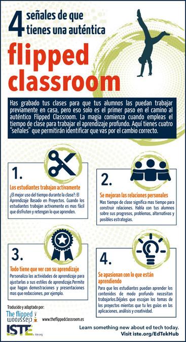 4 señales de que tienes una auténtica Flipped Classroom #infografia #infographic #education | Educacion, ecologia y TIC | Scoop.it