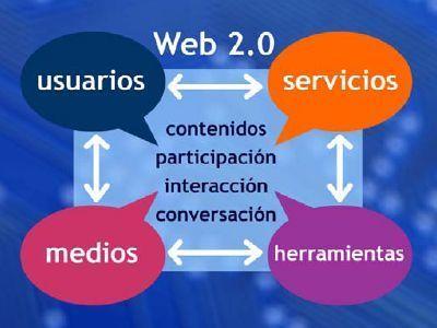 Aprendizaje Invisible // News, Web 2.0 y Aprendizaje Invisible (losinpun)   Educación a Distancia (EaD)   Scoop.it
