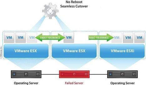 Les Technologies du marché | VMware | Scoop.it