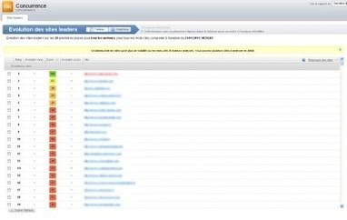 SeeUrank Falcon   Stratégie digitale (SEO, SEM,SMO), Webmarketing, Réseaux sociaux   Scoop.it