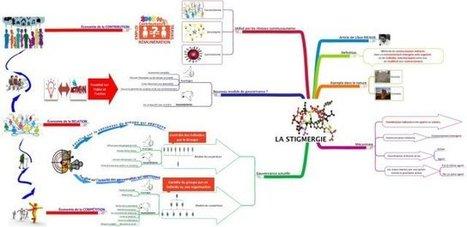 Coopération stigmergique (1/2): des exemples d'organisations | Pratiques collaboratives et coopération | Scoop.it
