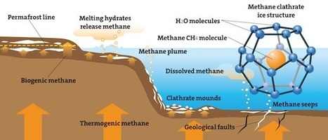 More #Methane Surprises #greenhousegas #climate #warming #Siberia | Messenger for mother Earth | Scoop.it