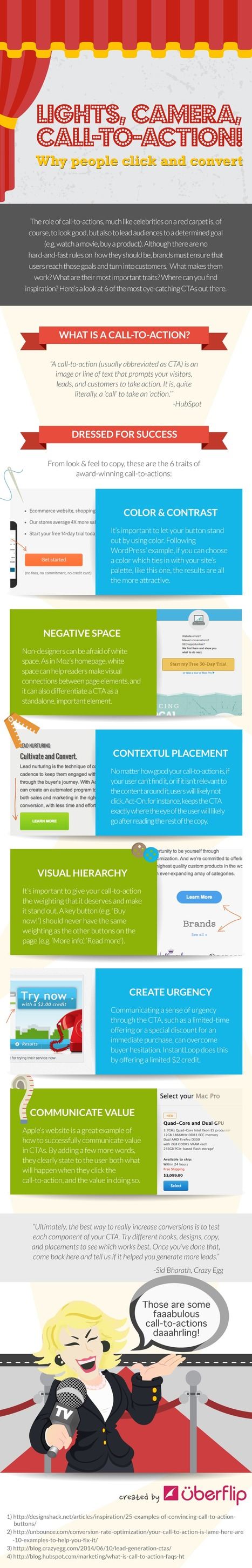 What Makes People Click and Convert [Infographic] | Content Creation, Curation, Management | Scoop.it