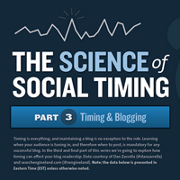 Infographic Reveals The Best Time To Publish Blog Posts - SocialTimes | all of my favorites subjects as those related to music | Scoop.it
