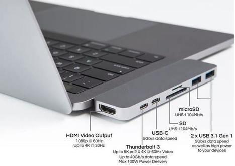 Un dispositivo que añade todo lo que le falta al MacBook Pro   Mac in der Schule   Scoop.it