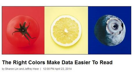 The Right Colors Make Data Easier To Read | Data Visualization - BESegal | Scoop.it