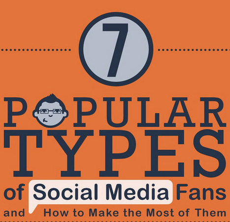 Infographic of the Day: Seven Types of Social Media Fans & How to Engage With Them - SociallyStacked - Everything Social for Small Businesses and Agencies | Biz2020 | Scoop.it