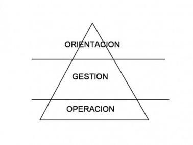 Introducción al pensamiento estratégico | Orientar | Scoop.it