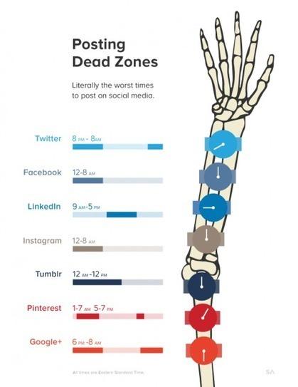 Social-Media-Todeszonen: Wann man auf Facebook und Co. keine Inhalte posten darf | Social Media ePower Marketing | Scoop.it