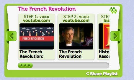 True North: Our Canadian Homeschool: French Revolution Mentor Mob | HCS Social Studies | Scoop.it