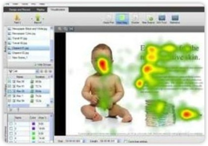Quantitative Research and Eye-Tracking: A match made in UX heaven | Emotional Design | Scoop.it