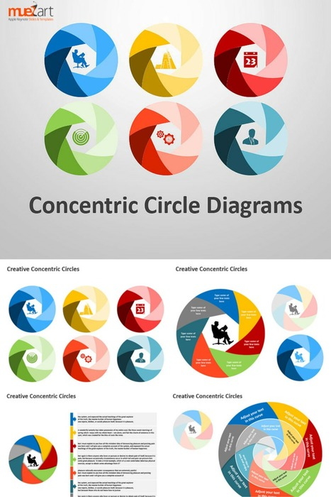Concentric Circle Diagrams | Apple Keynote Slides For Sale | Scoop.it