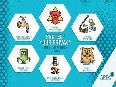 Choose Privacy Week | Williamson County Public Library | Tennessee Libraries | Scoop.it