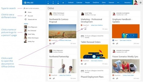 Microsoft rolls out Office Delve, a personalized search interface for Office 365 | Technological Sparks | Scoop.it