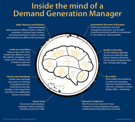 Inside the mind of a demand generation manager | B2B Marketing Automation Infographics | Scoop.it