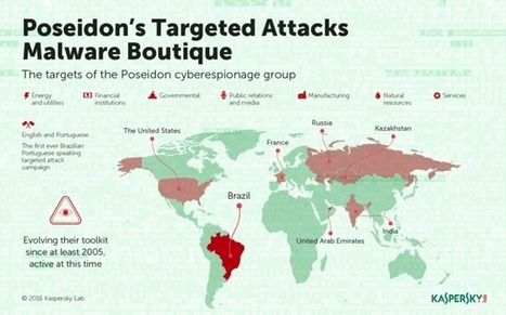 Grupo Poseidón: una boutique de malware comercial | Informática Forense | Scoop.it