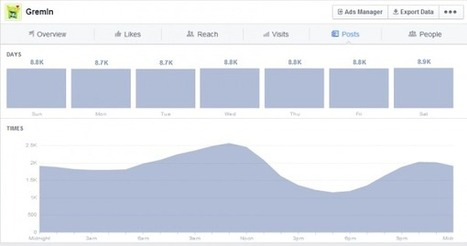 How to Drive Engagement – Facebook for Financial Services   Social Media Compliance   Scoop.it