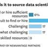 BIG Data, Business Intelligence (BI) & Predictive Monitoring