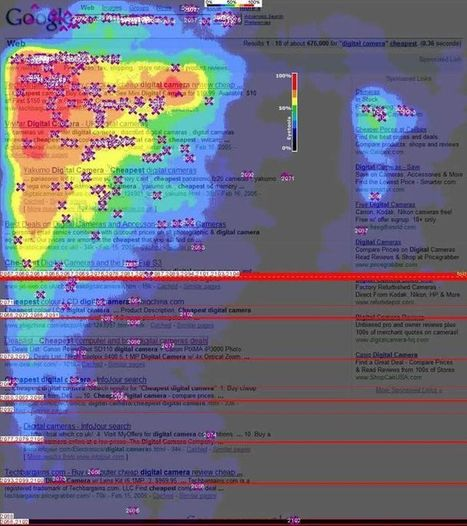 Eye Tracking in 2014: How Users View and Interact with Today's Google SERPs | Everything Marketing You Can Think Of | Scoop.it