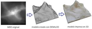 DEMto3D acerca la impresión 3D a QGIS