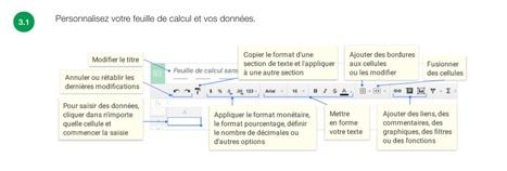 Passer de Microsoft Excel à Google Sheets [Ressources] | Formation et partage | Scoop.it