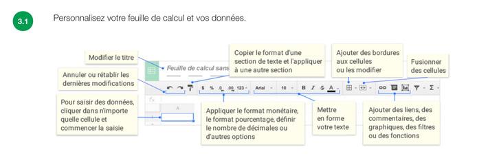 La vie après Excel… | TIC et TICE mais... en français | Scoop.it