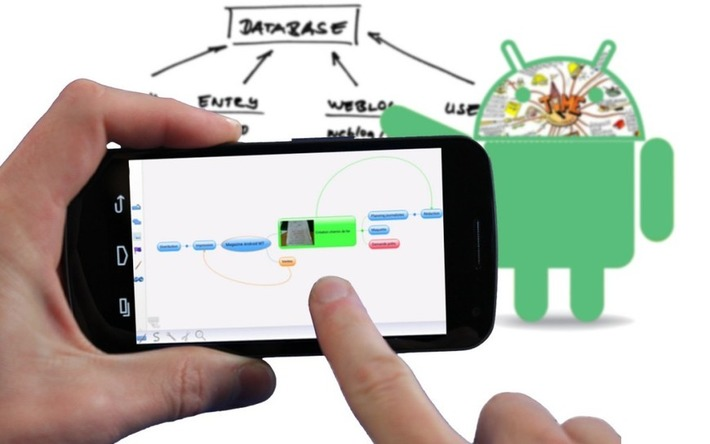 Tutoriel : Dessiner ses idées avec le Mind Mapping | TIC et TICE mais... en français | Scoop.it
