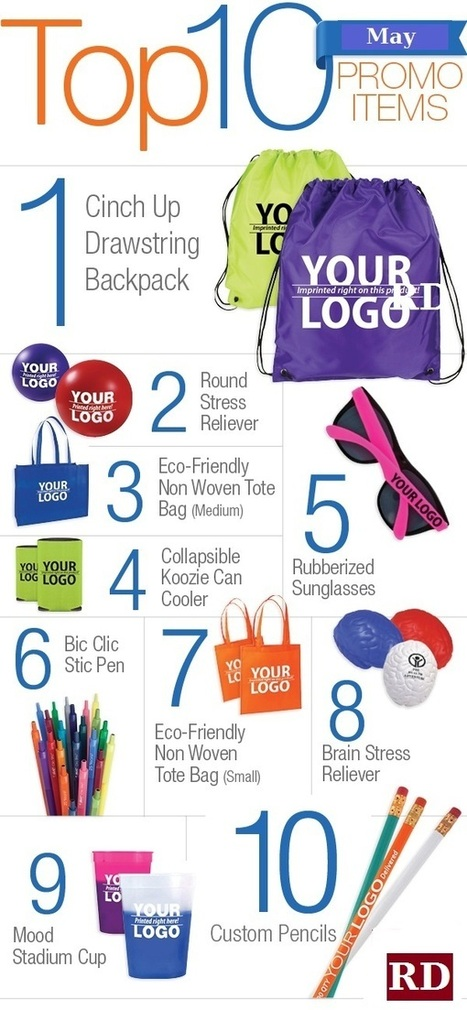 Promotional Products|Promotional Items|Corporate Gifts | The Power of Promotional Products | Scoop.it