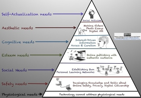 Addressing Maslow's Hierarchy of Needs with Technology | Educating in a digital world | Scoop.it