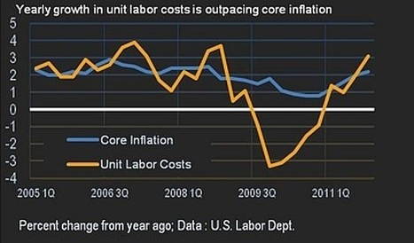 Real Wages for American Workers Increases To Best Result Since Pre-Economic Crisis | I Acknowledge Class Warfare Exists | DansWorld | Scoop.it
