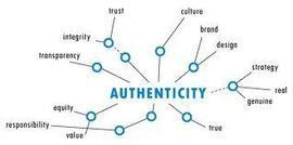Why Authenticity is so important in Social Media? | Communication | Scoop.it