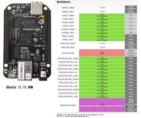 Tweet from @unixfreaxjp | Raspberry Pi | Scoop.it