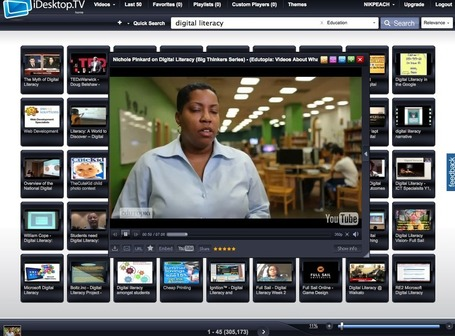 Nik's QuickShout: Downloading Online video | Tools for Learners | Scoop.it