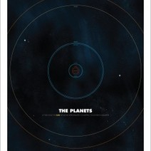 The Planets | Visual.ly | Education activities | Scoop.it