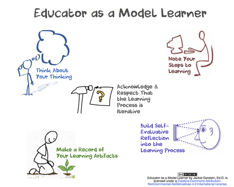 Educators as Lead Learners | Learning Technology News | Scoop.it