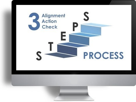 Corporate Training Solutions Singapore | Corporate Training And Development Solutions | Scoop.it