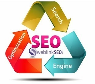 How To Do High Quality Foreign Link Chain Optimization ~ WebLink SEO | SEO Tips | Tech Blog Backlinks | Scoop.it