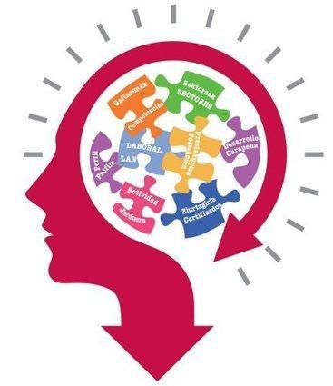 5 Pasos Concretos para fortalecer tu Inteligencia Emocional | My post 1 | Scoop.it