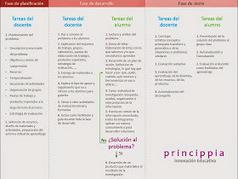 Princippia, Innovación Educativa: Cómo llevar a cabo el aprendizaje basado en problemas con las TIC | De Política | Scoop.it